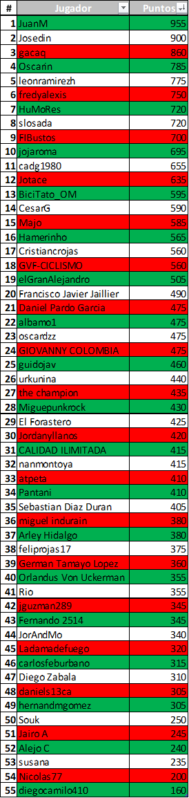 Polla Giro de Italia 2019 - Valida 23/42 Polla Anual de LRDE - Página 2 Downl217