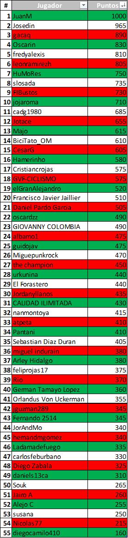 Polla Giro de Italia 2019 - Valida 23/42 Polla Anual de LRDE - Página 2 Downl220