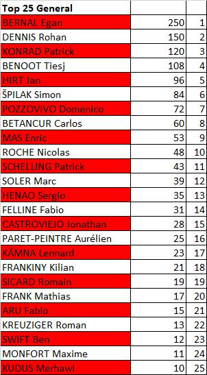 Polla Vuelta a Suiza - Valida 27/42 Downl313