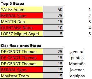 Polla Volta Ciclista a Catalunya, válida 13/42 Polla Anual LRDE 2019 Downlo48