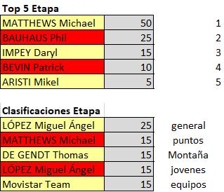 Polla Volta Ciclista a Catalunya, válida 13/42 Polla Anual LRDE 2019 Downlo57