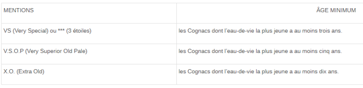 y a t il des amateurs de cognac parmi vous ? - Page 2 Cognac11