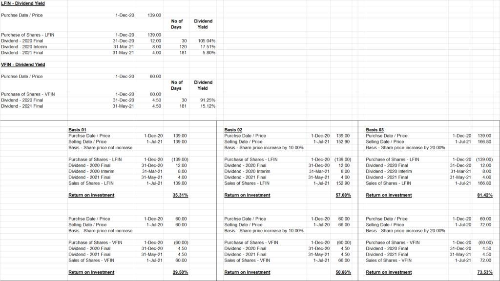 VALLIBEL FINANCE PLC (VFIN.N0000) - Page 10 Lfin__10