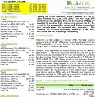 Tile Sector Update : Capital Trust Securities  Receiv11