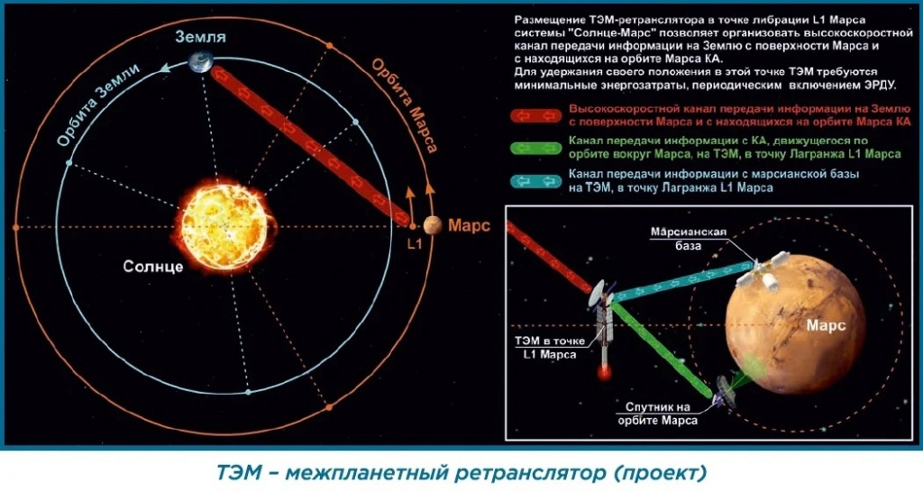 Russian Space Program: News & Discussion #4 - Page 6 2wbpxi10