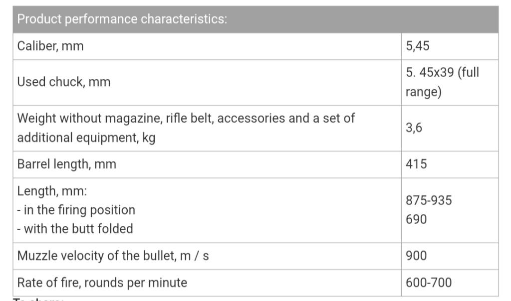 Russian Assault Rifles/Carbines/Machine Guns Thread: #2 - Page 13 Img_2210
