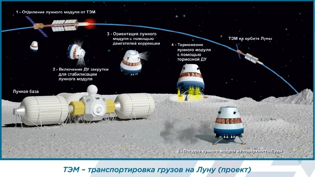Russian Space Program: News & Discussion #4 - Page 6 Wcaann10