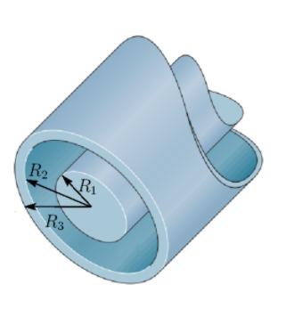 Cilindro condutor Gauss210