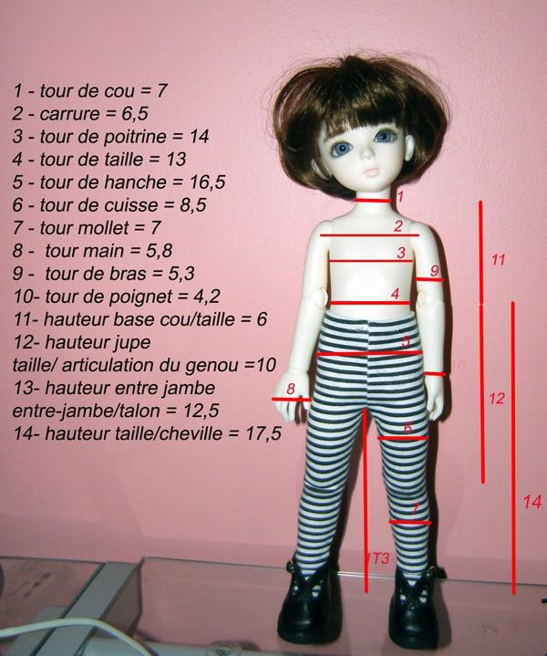 Mensurations des différentes poupées Mesure10