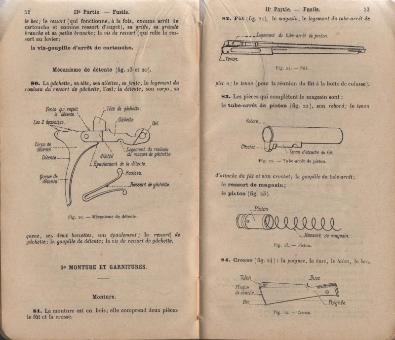 documentation sur le lebel Ep15110