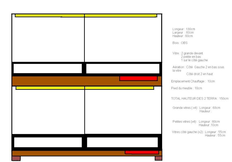 Mon projet Schema10