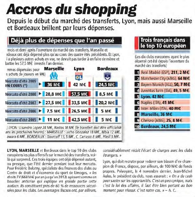 Des clubs français très dépensiers... Sans_t11