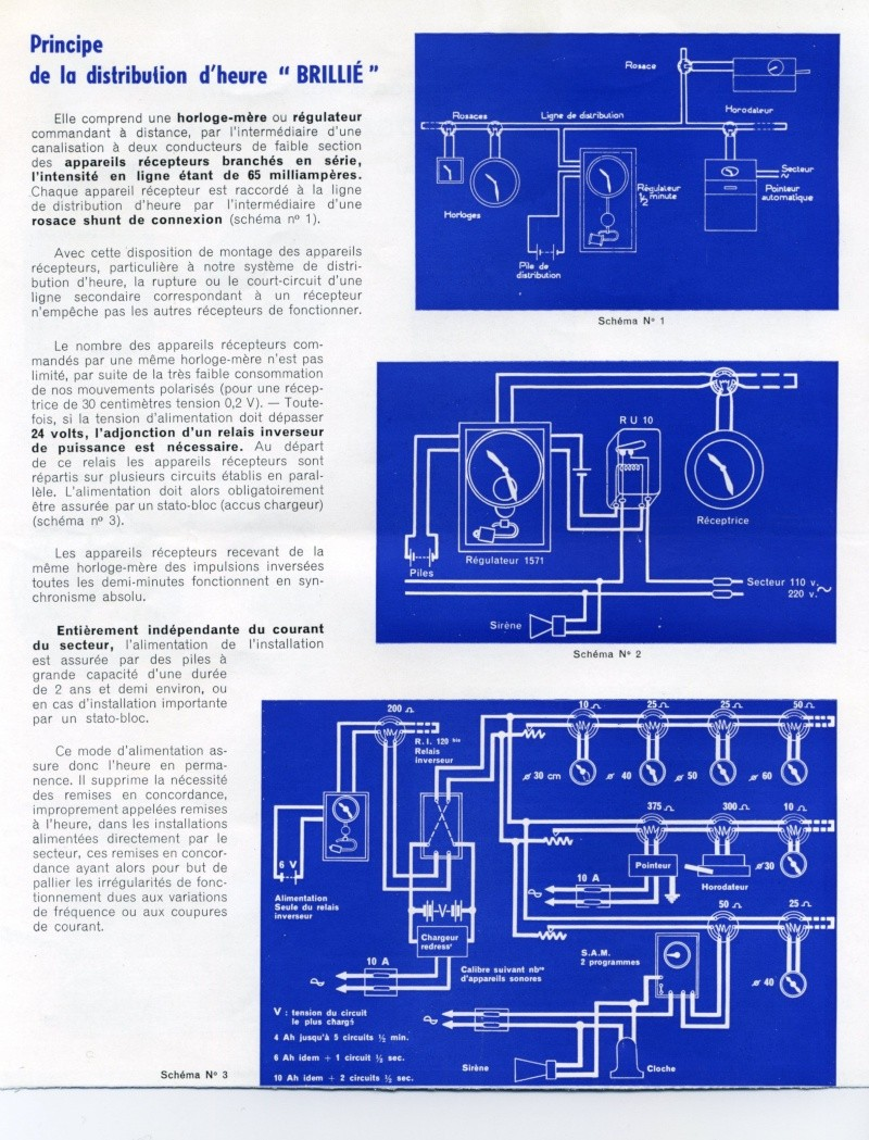 Réfection d'une pendule mère BRILLIE - Page 5 Brilli10