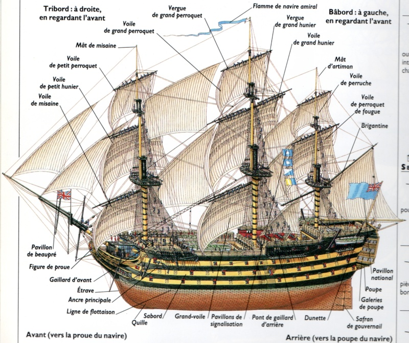 La bataille de trafalgar avec des bateaux en coquille de noix Graeme10