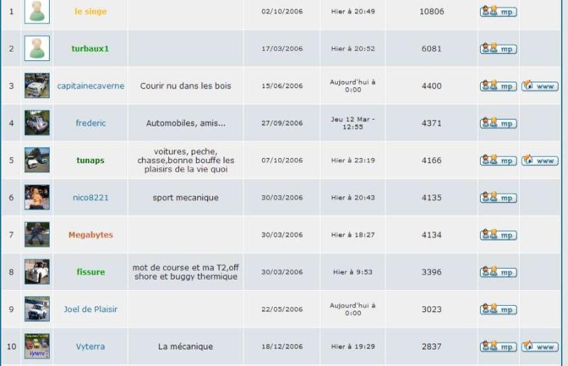 Top 10 des membres - Page 7 Sans_010