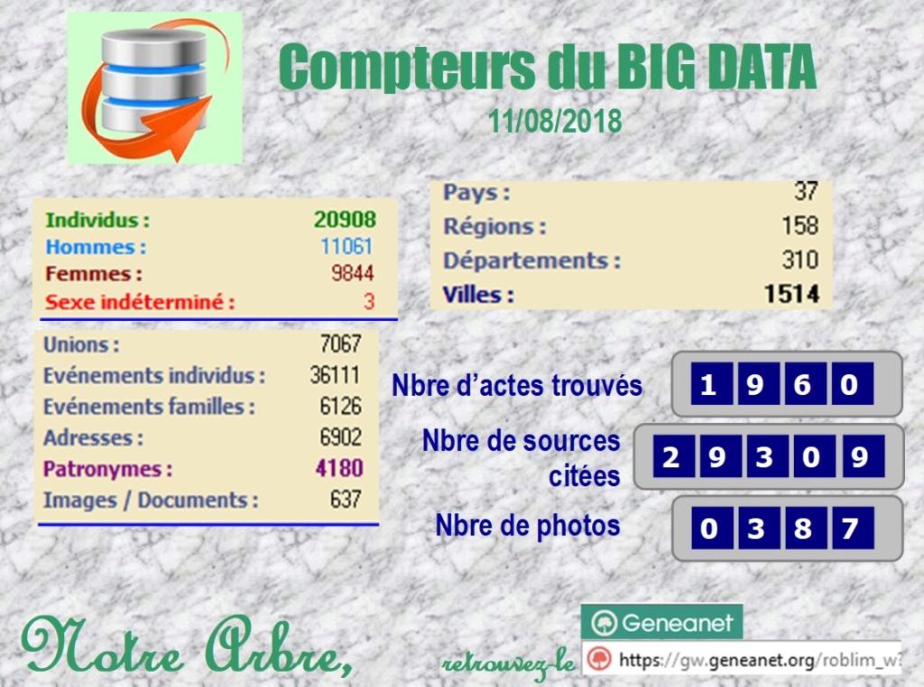 Marqueurs du BIG DATA de LA CALLE 2018_538