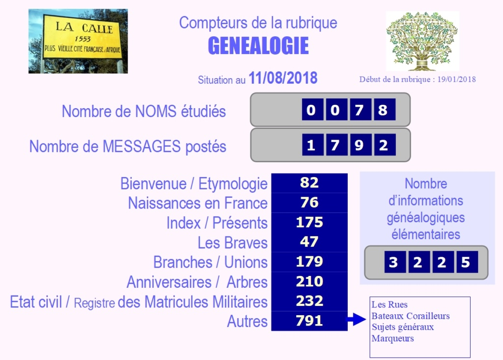 Marqueurs du BIG DATA de LA CALLE 2018_540