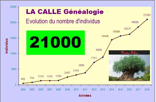 Marqueurs du BIG DATA de LA CALLE 2018_584