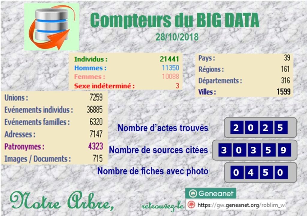 Marqueurs du BIG DATA de LA CALLE 2018_644