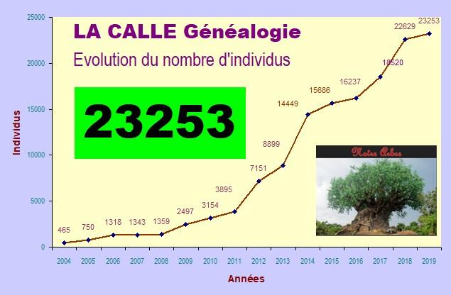 Marqueurs du BIG DATA de LA CALLE 2019_010