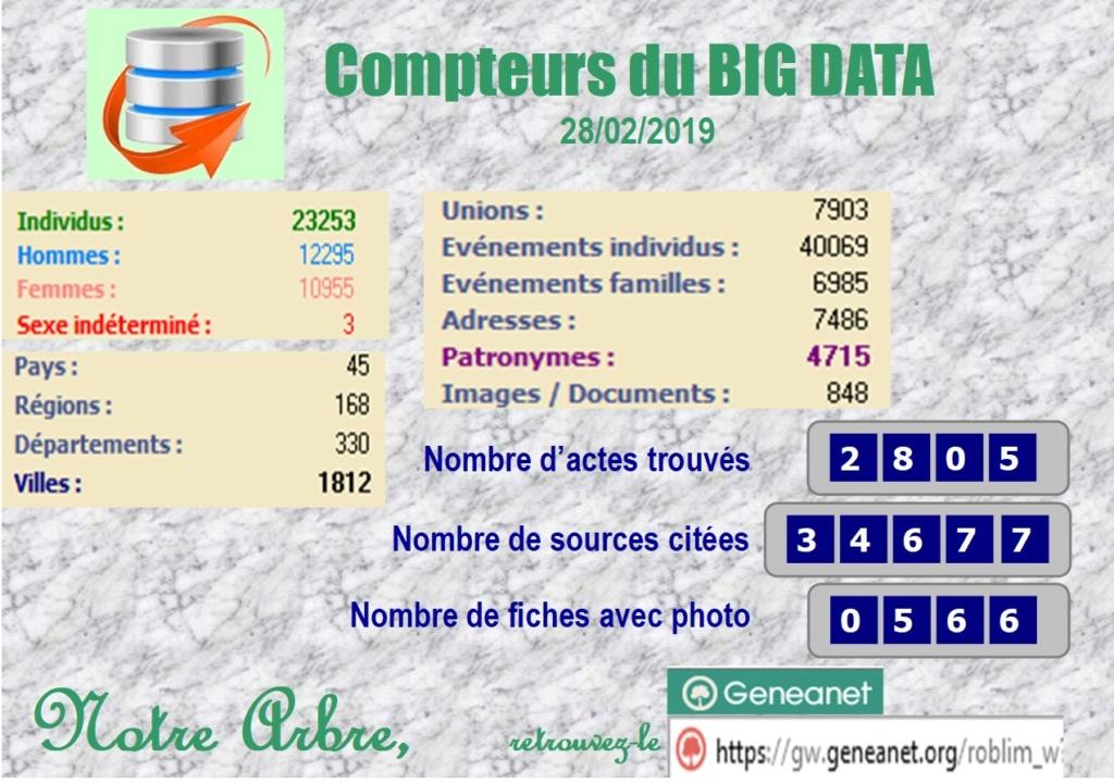 Marqueurs du BIG DATA de LA CALLE 2019_011