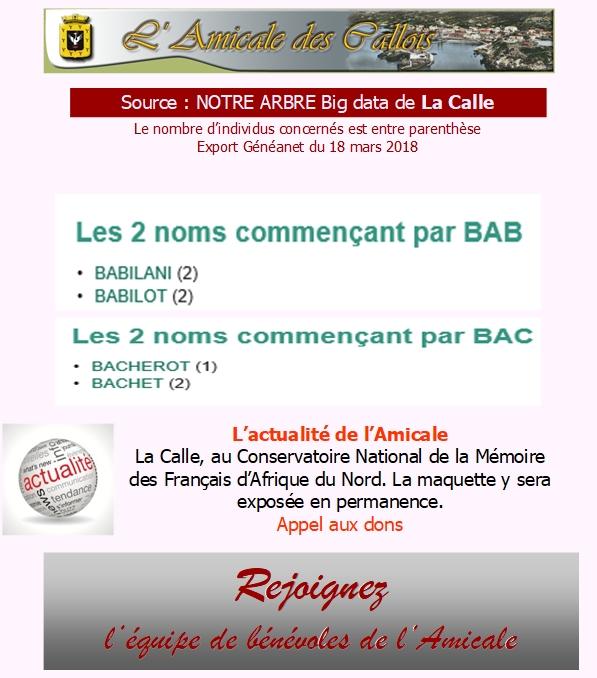 Les patronymes en lien avec La Calle commençant par B - Page 2 Bab-ba10