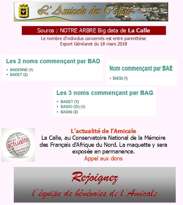 Les patronymes en lien avec La Calle commençant par B - Page 2 Bad-ba10