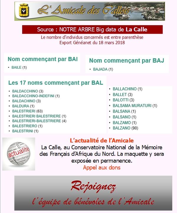 Les patronymes en lien avec La Calle commençant par B Bai-ba10
