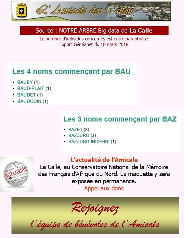Les patronymes en lien avec La Calle commençant par B Bau-ba11