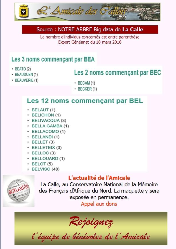 Les patronymes en lien avec La Calle commençant par B Bea-be11