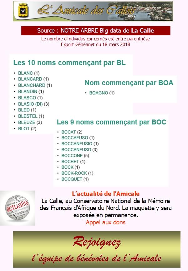 Les patronymes en lien avec La Calle commençant par B Bl-boc10