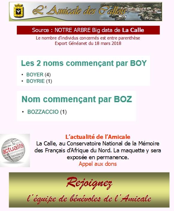 Les patronymes en lien avec La Calle commençant par B Boy-bo10