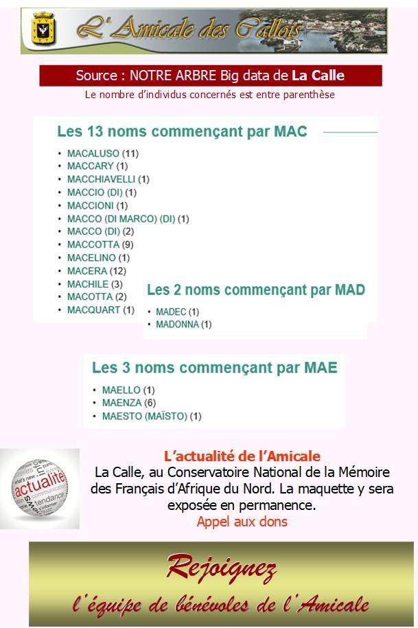 Les patronymes en lien avec La Calle commençant par M Mac-ma10