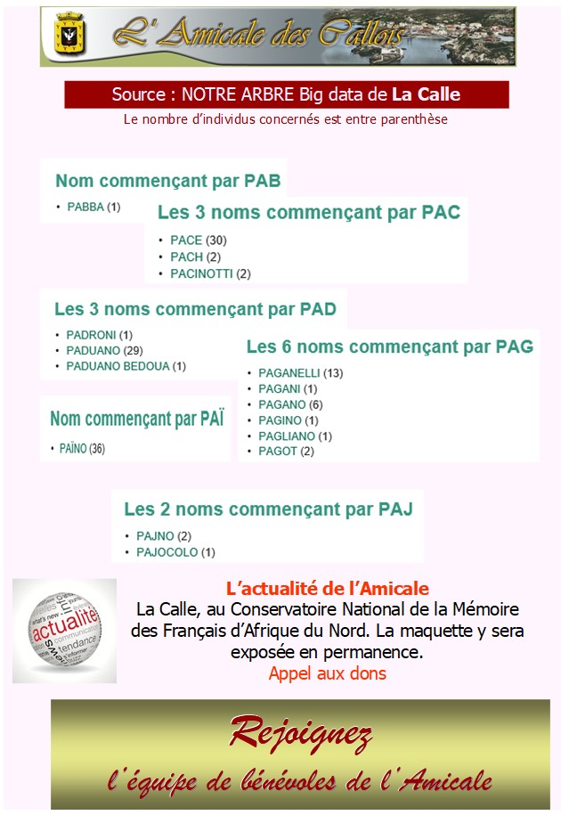 Les patronymes en lien avec La Calle commençant par P Pab-pa10