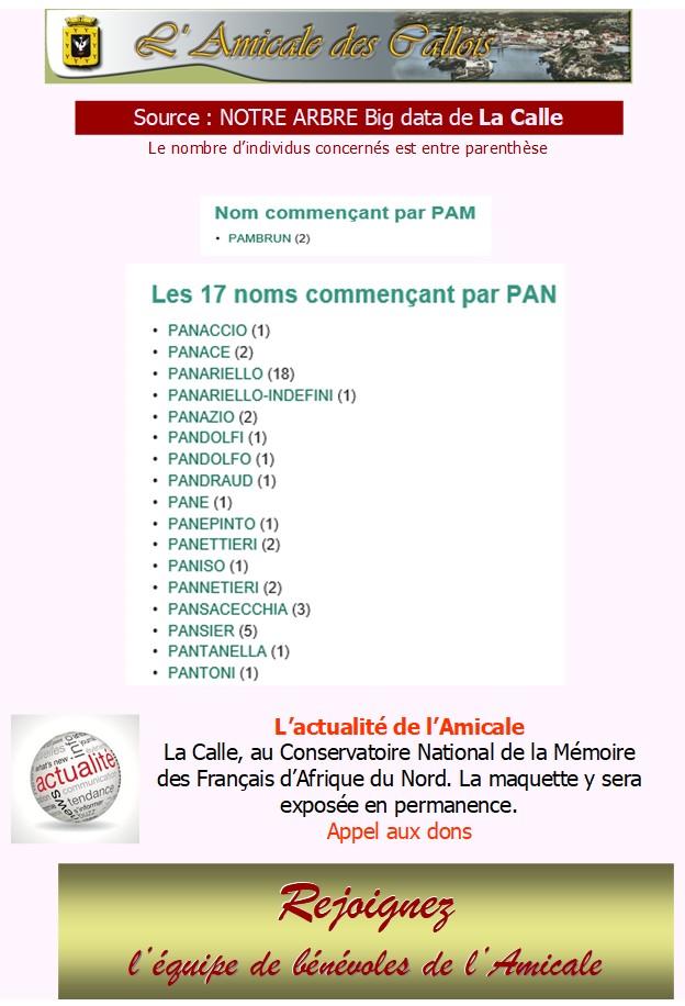 Les patronymes en lien avec La Calle commençant par P Pam-pa10