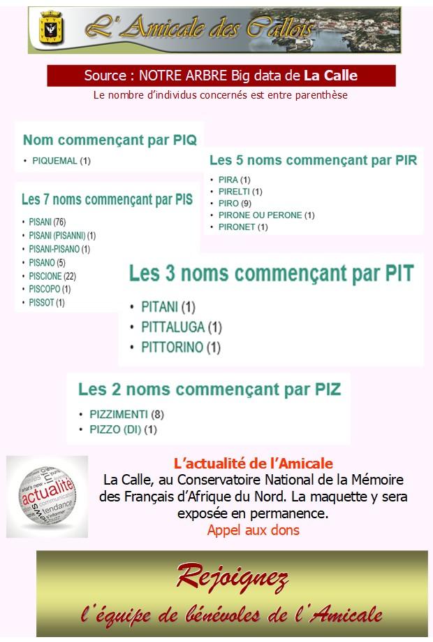 Les patronymes en lien avec La Calle commençant par P Piq-pi10