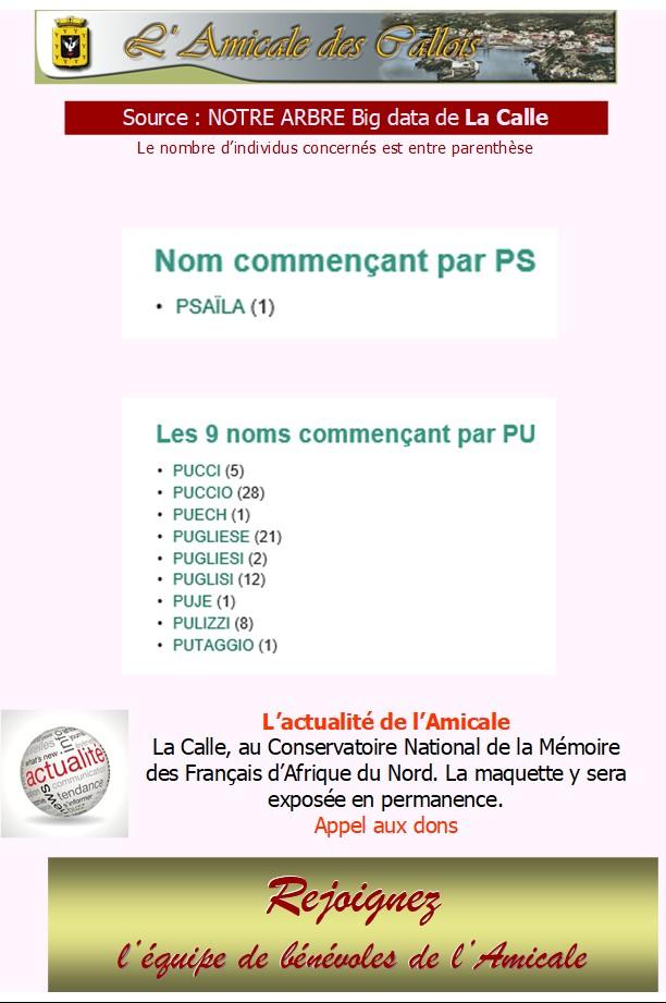 Les patronymes en lien avec La Calle commençant par P Ps-pu_10