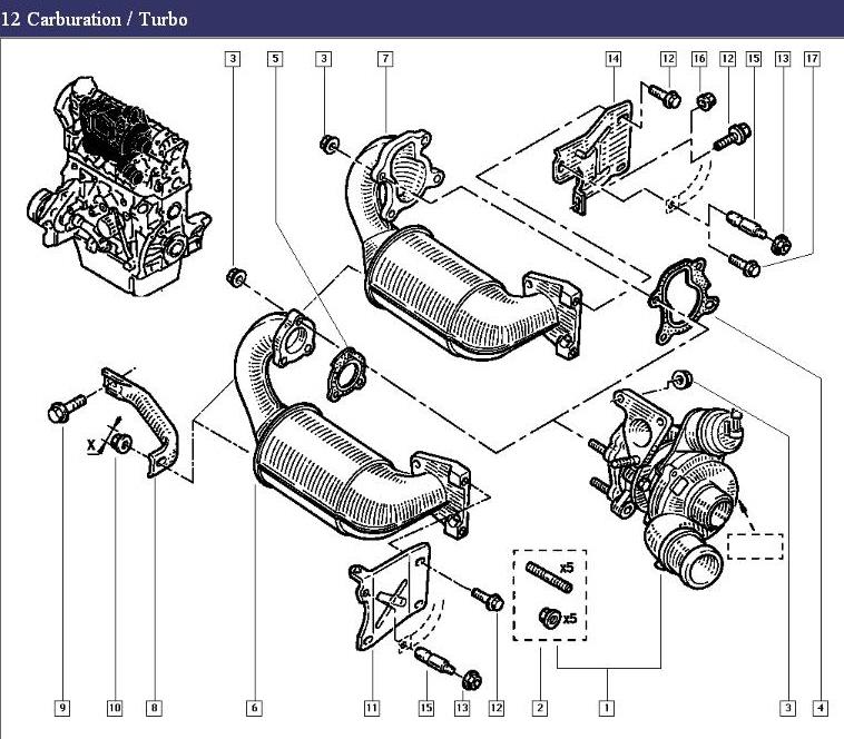 defaut DF301 laguna2 - Page 5 Turbo_10