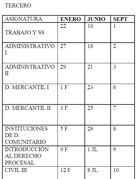Posible modificación masiva de las fechas de exámenes en la junta de facultad de mañana, 16 de julio: ES FUNDAMENTAL LA ASISTENCIA DE DELEGADOS Y MIEMBROS DE LA DELEGACIÓN - Página 2 2009-011
