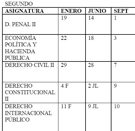 Posible modificación masiva de las fechas de exámenes en la junta de facultad de mañana, 16 de julio: ES FUNDAMENTAL LA ASISTENCIA DE DELEGADOS Y MIEMBROS DE LA DELEGACIÓN - Página 2 2009-012