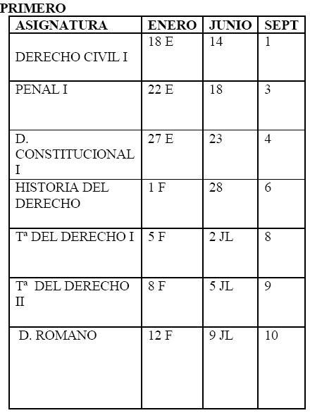 Posible modificación masiva de las fechas de exámenes en la junta de facultad de mañana, 16 de julio: ES FUNDAMENTAL LA ASISTENCIA DE DELEGADOS Y MIEMBROS DE LA DELEGACIÓN - Página 2 2009-013