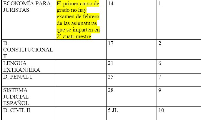 Posible modificación masiva de las fechas de exámenes en la junta de facultad de mañana, 16 de julio: ES FUNDAMENTAL LA ASISTENCIA DE DELEGADOS Y MIEMBROS DE LA DELEGACIÓN - Página 2 2009-015