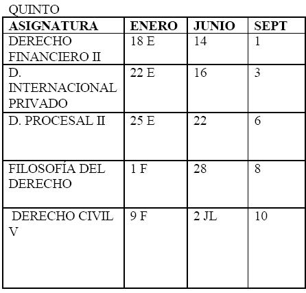 Posible modificación masiva de las fechas de exámenes en la junta de facultad de mañana, 16 de julio: ES FUNDAMENTAL LA ASISTENCIA DE DELEGADOS Y MIEMBROS DE LA DELEGACIÓN - Página 2 2009-016