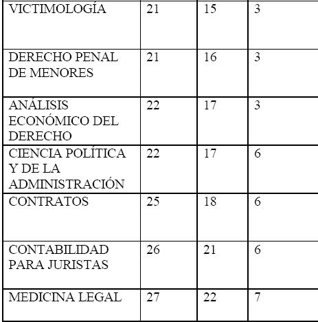 Posible modificación masiva de las fechas de exámenes en la junta de facultad de mañana, 16 de julio: ES FUNDAMENTAL LA ASISTENCIA DE DELEGADOS Y MIEMBROS DE LA DELEGACIÓN - Página 2 210