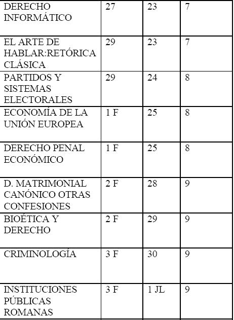 Posible modificación masiva de las fechas de exámenes en la junta de facultad de mañana, 16 de julio: ES FUNDAMENTAL LA ASISTENCIA DE DELEGADOS Y MIEMBROS DE LA DELEGACIÓN - Página 2 310