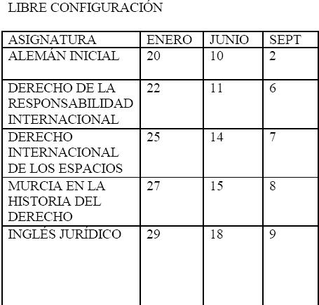 Posible modificación masiva de las fechas de exámenes en la junta de facultad de mañana, 16 de julio: ES FUNDAMENTAL LA ASISTENCIA DE DELEGADOS Y MIEMBROS DE LA DELEGACIÓN - Página 2 Libres10