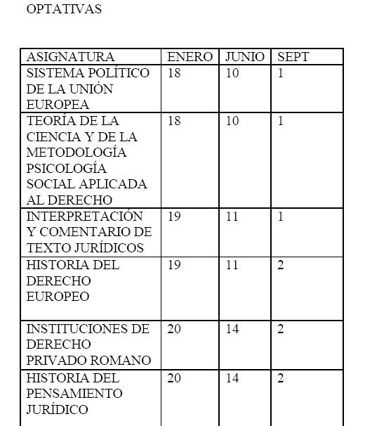 Posible modificación masiva de las fechas de exámenes en la junta de facultad de mañana, 16 de julio: ES FUNDAMENTAL LA ASISTENCIA DE DELEGADOS Y MIEMBROS DE LA DELEGACIÓN - Página 2 Optati10