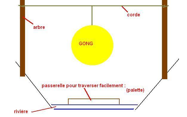 Le scénario du GONG (rien à voir avec jing gong) - Page 2 Gong10