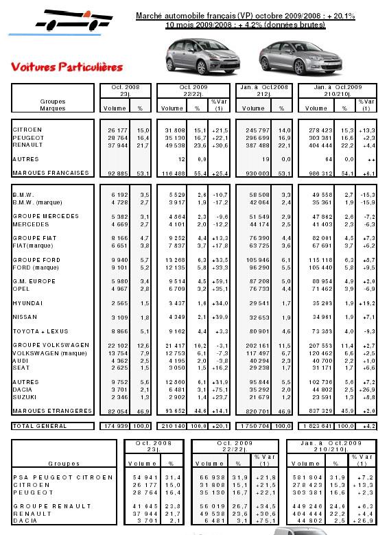 [Vente] Les chiffres - Page 24 4512