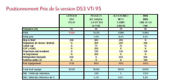 [INFORMATION] Gamme et tarifs W811
